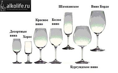 бокалы для вина картинка