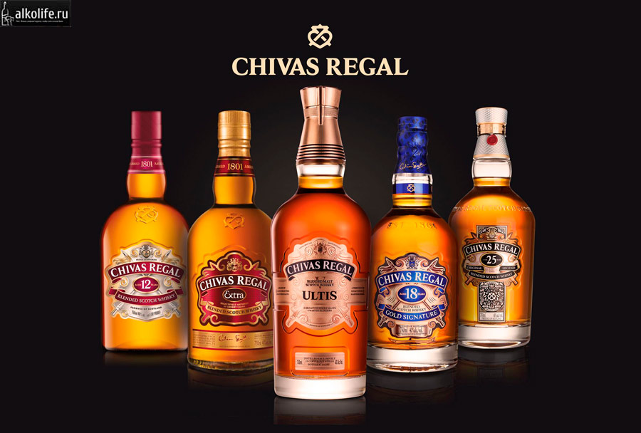 Виды виски Чивас Ригал