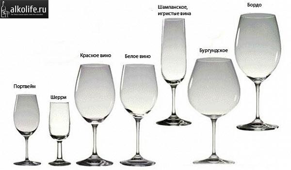 Бокалы под вино