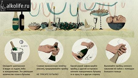 Как открыть шампанское картинка