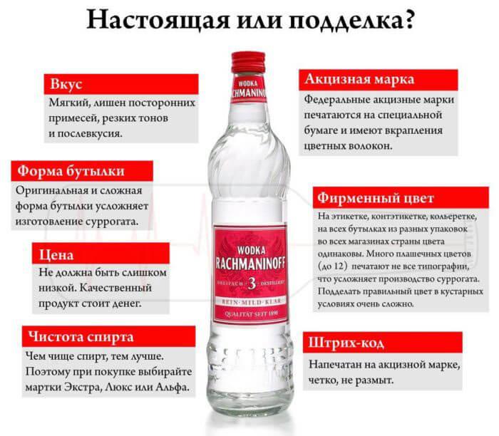 Отличие подделки от настоящей водки